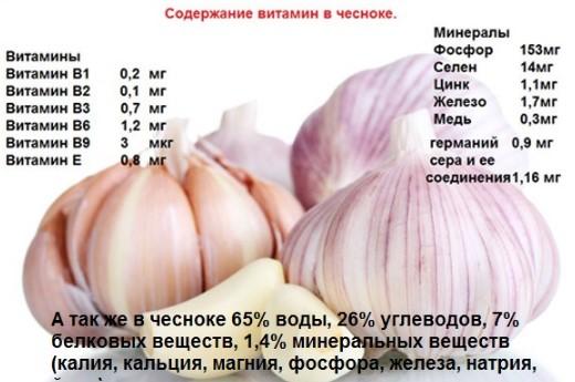 Витамины в чесноке таблица